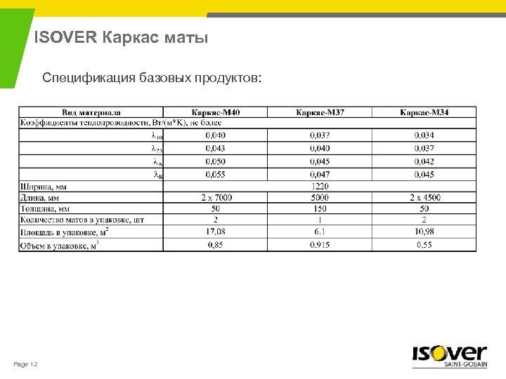 ISOVER Каркас маты Спецификация базовых продуктов: Page 12