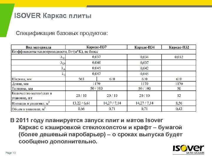 ISOVER Каркас плиты Спецификация базовых продуктов: В 2011 году планируется запуск плит и матов