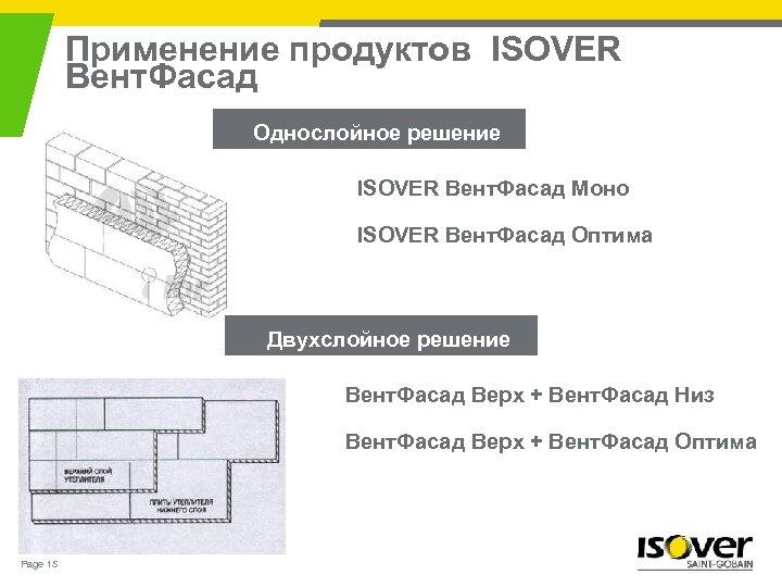 Применение продуктов ISOVER Вент. Фасад Однослойное решение ISOVER Вент. Фасад Моно ISOVER Вент. Фасад