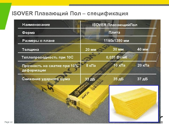 ISOVER Плавающий Пол – спецификация Наименование ISOVER Плавающий. Пол Плита Форма Размеры в плане