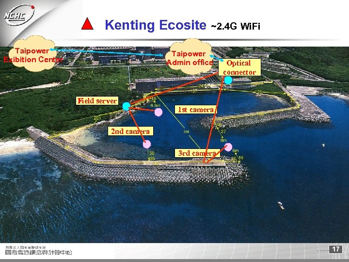 Kenting Ecosite ~2. 4 G Wi. Fi Taipower Exibition Center Taipower Admin office Optical