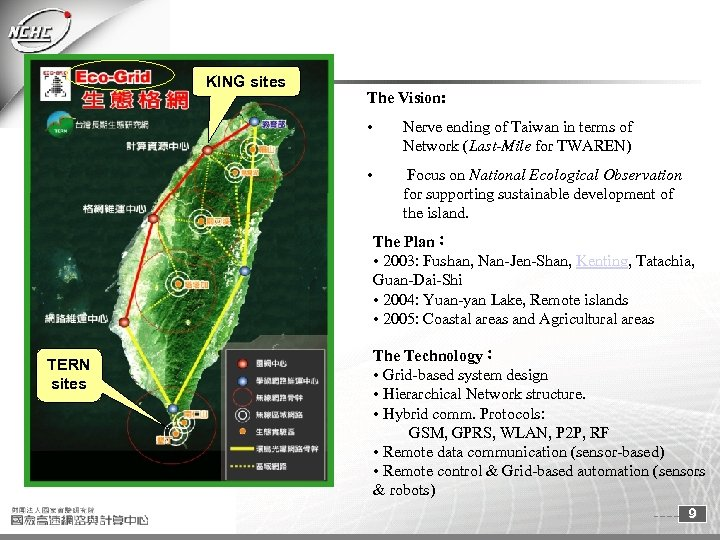KING sites The Vision: • Nerve ending of Taiwan in terms of Network (Last-Mile