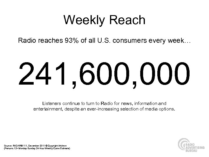 Weekly Reach Radio reaches 93% of all U. S. consumers every week… 241, 600,