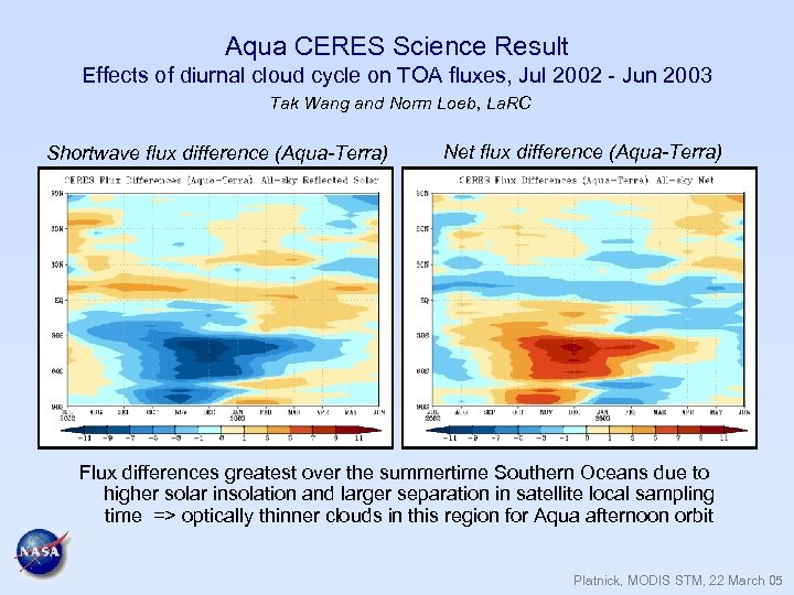 Aqua CERES Science Result Effects of diurnal cloud cycle on TOA fluxes, Jul 2002