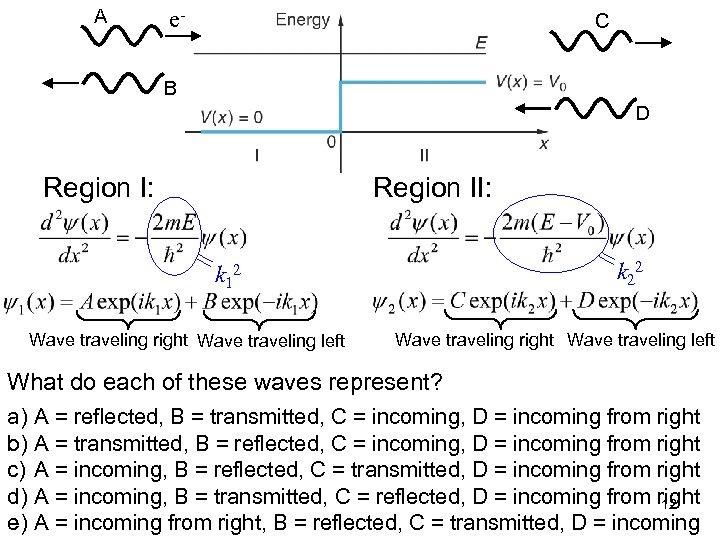 A e- C B D Region I: Region II: k 22 k 12 Wave