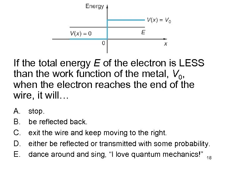 If the total energy E of the electron is LESS than the work function