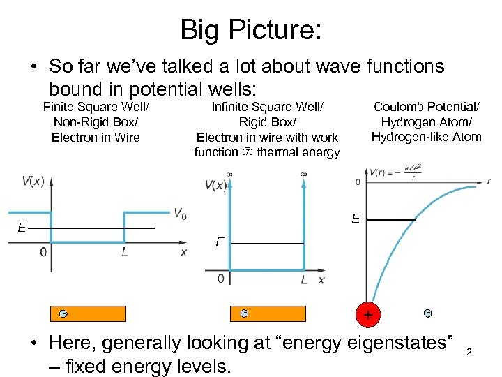 Big Picture: • So far we've talked a lot about wave functions bound in