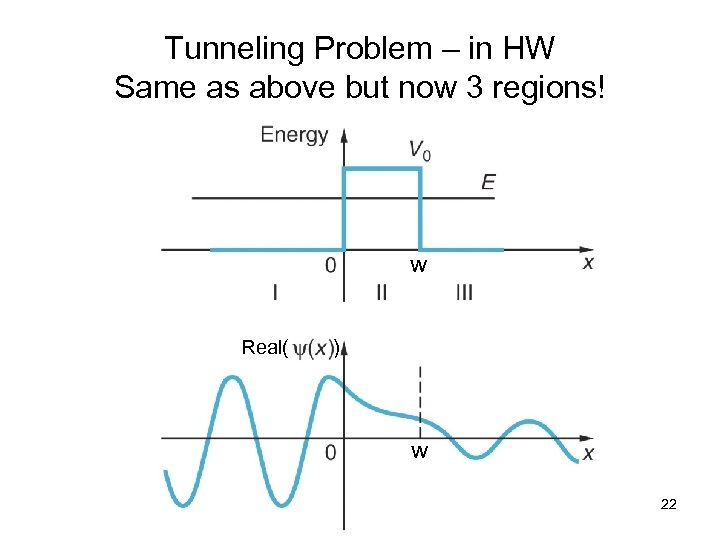 Tunneling Problem – in HW Same as above but now 3 regions! w Real(