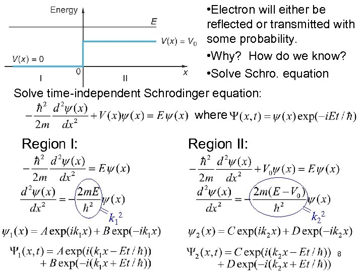 • Electron will either be reflected or transmitted with some probability. • Why?