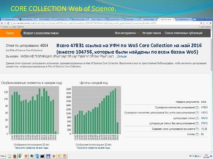 CORE COLLECTION Web of Science. Всего 47831 ссылка на УФН по Wo. S Core