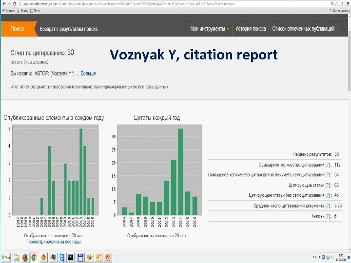 Voznyak Y, citation report Voznyak Yu. V.