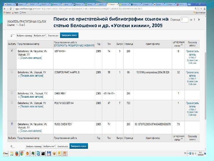 Поиск по пристатейной библиографии ссылок на статью Белошенко и др. «Успехи химии» , 2005