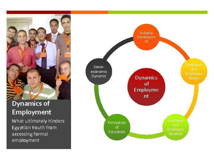 Industry Developme nt Socioeconomic Dynamics of Employme nt Dynamics of Employment What ultimately hinders