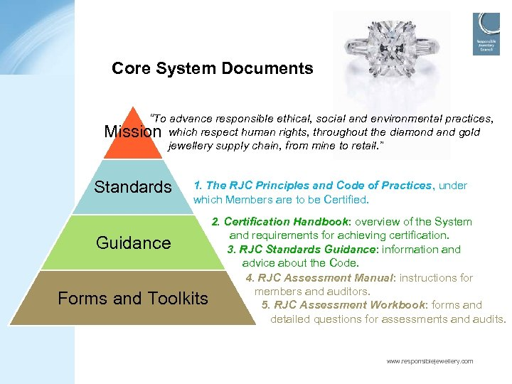 "Core System Documents ""To advance responsible ethical, social and environmental practices, Mission which respect"