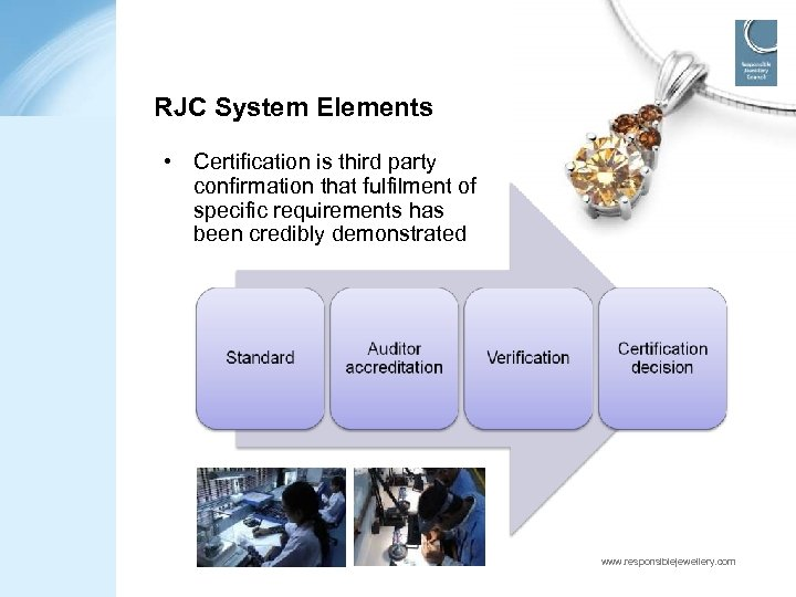 RJC System Elements • Certification is third party confirmation that fulfilment of specific requirements