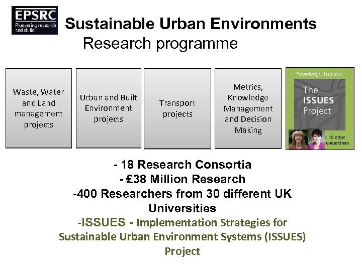 Sustainable Urban Environments Research programme Waste, Water and Land management projects Urban and Built