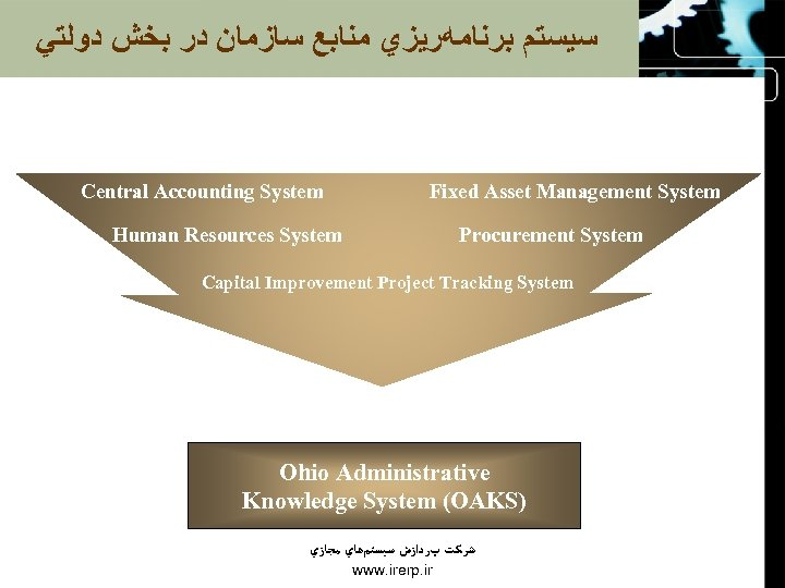 ﺳﻴﺴﺘﻢ ﺑﺮﻧﺎﻣﻪﺭﻳﺰﻱ ﻣﻨﺎﺑﻊ ﺳﺎﺯﻣﺎﻥ ﺩﺭ ﺑﺨﺶ ﺩﻭﻟﺘﻲ Central Accounting System Fixed Asset Management