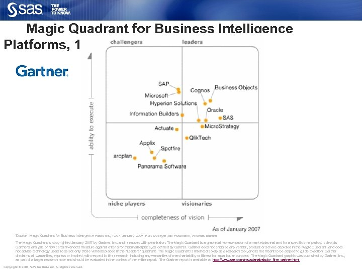 Magic Quadrant for Business Intelligence Platforms, 1 Q 07 Source: Magic Quadrant for Business
