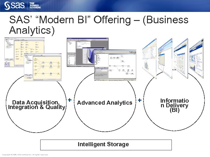 "SAS' ""Modern BI"" Offering – (Business Analytics) Data Acquisition, Integration & Quality + Advanced"