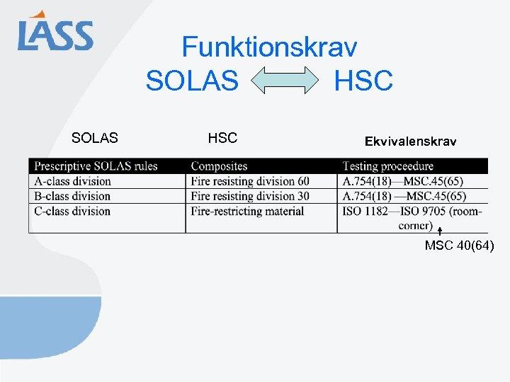 Funktionskrav SOLAS HSC Ekvivalenskrav MSC 40(64)