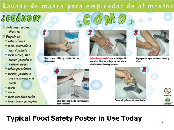 Typical Food Safety Poster in Use Today 46