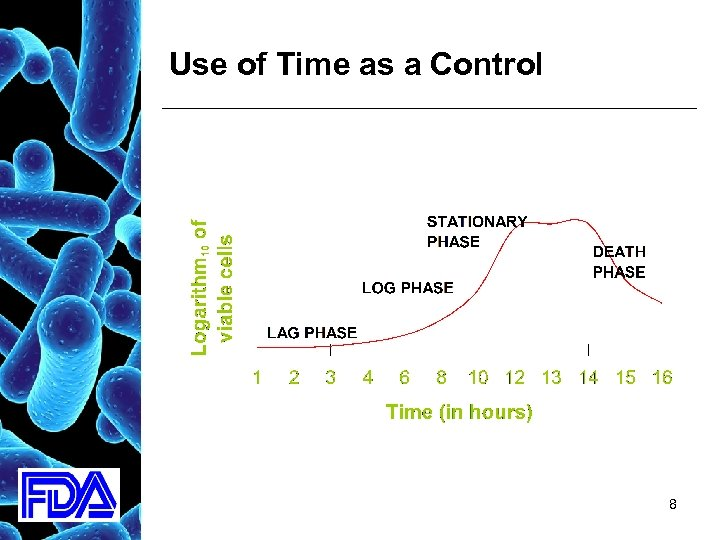 Use of Time as a Control 8