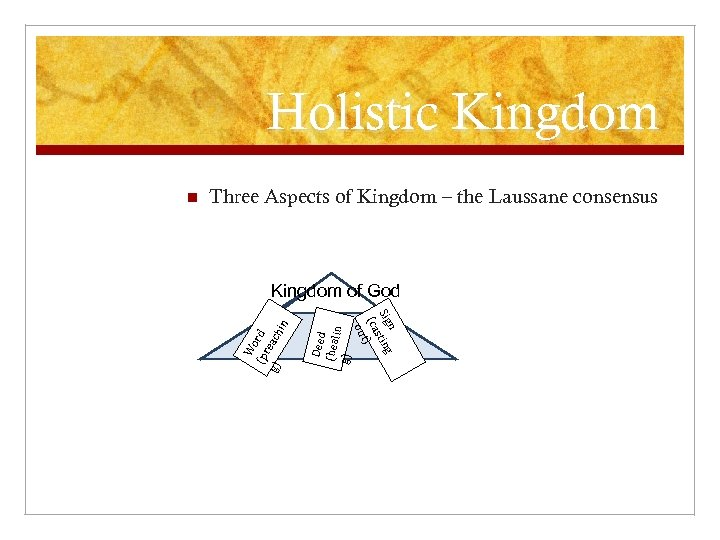 Holistic Kingdom Three Aspects of Kingdom – the Laussane consensus Deed (heal in g)