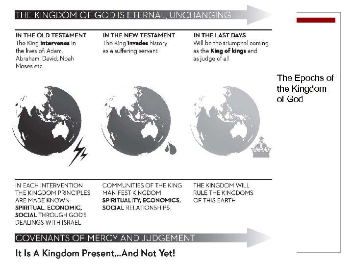 The Epochs of the Kingdom of God