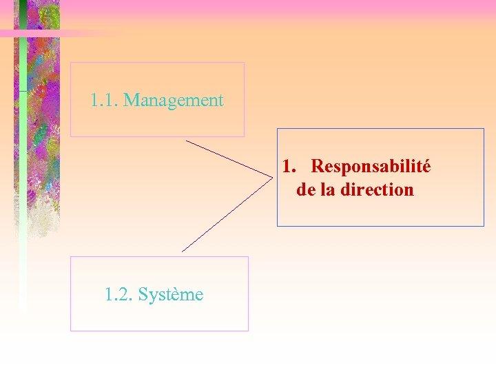 1. 1. Management 1. Responsabilité de la direction 1. 2. Système