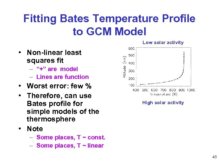 Fitting Bates Temperature Profile to GCM Model Low solar activity • Non-linear least squares