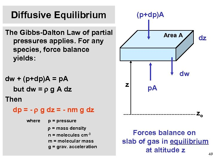 Diffusive Equilibrium (p+dp)A The Gibbs-Dalton Law of partial pressures applies. For any species, force