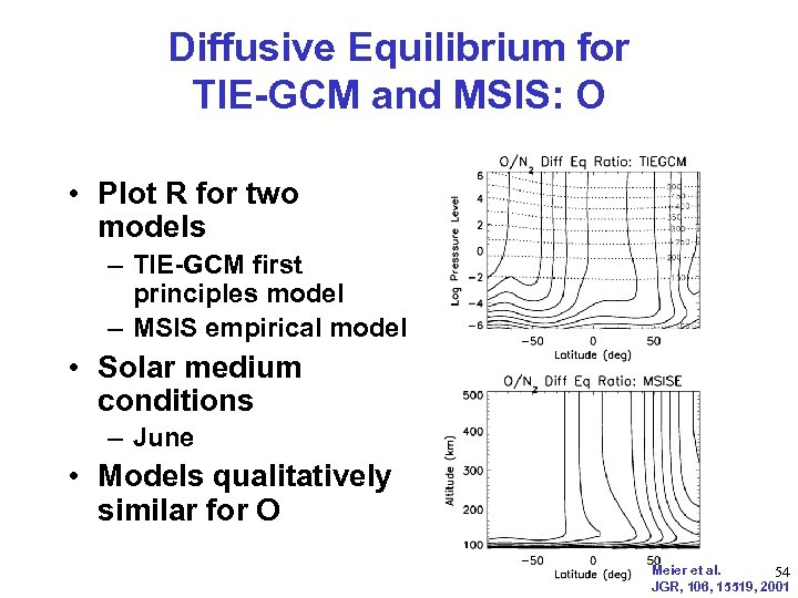 Diffusive Equilibrium for TIE-GCM and MSIS: O • Plot R for two models –