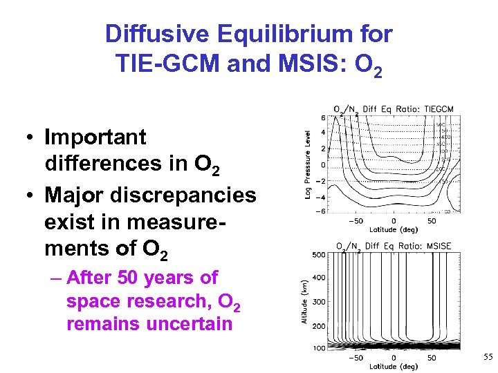 Diffusive Equilibrium for TIE-GCM and MSIS: O 2 • Important differences in O 2