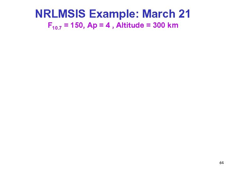 NRLMSIS Example: March 21 F 10. 7 = 150, Ap = 4 , Altitude