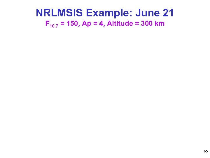 NRLMSIS Example: June 21 F 10. 7 = 150, Ap = 4, Altitude =