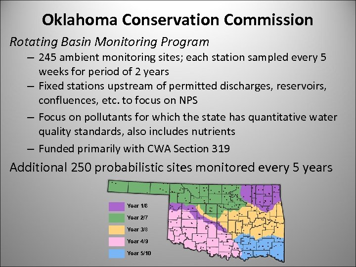 Oklahoma Conservation Commission Rotating Basin Monitoring Program – 245 ambient monitoring sites; each station