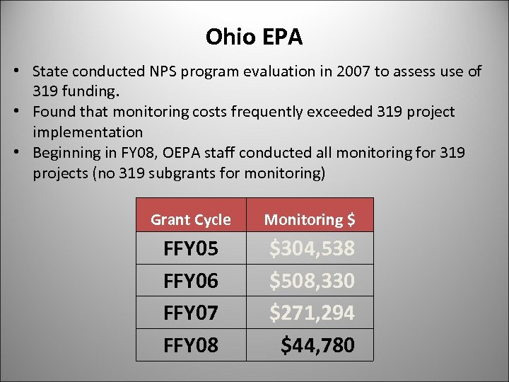 Ohio EPA • State conducted NPS program evaluation in 2007 to assess use of