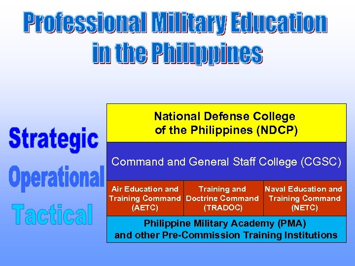 National Defense College of the Philippines (NDCP) Command General Staff College (CGSC) Air Education