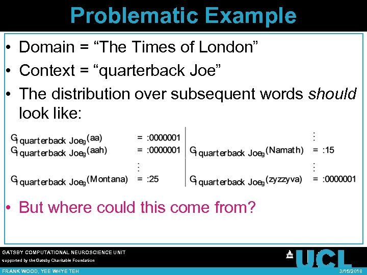 "Problematic Example • Domain = ""The Times of London"" • Context = ""quarterback Joe"""