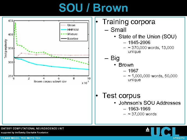 SOU / Brown • Training corpora – Small • State of the Union (SOU)