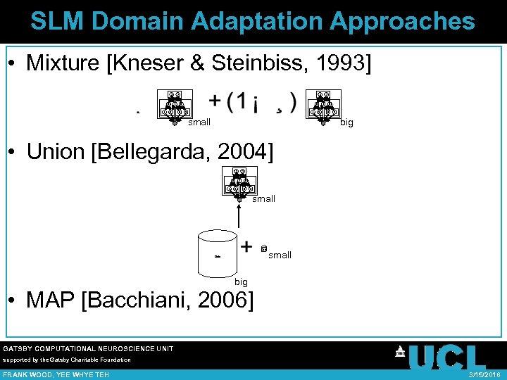 SLM Domain Adaptation Approaches • Mixture [Kneser & Steinbiss, 1993] 2 8 1 2