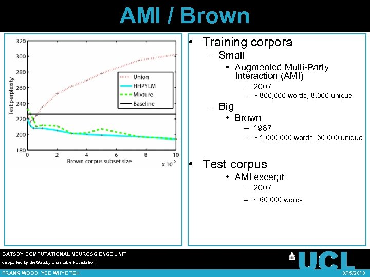 AMI / Brown • Training corpora – Small • Augmented Multi-Party Interaction (AMI) –