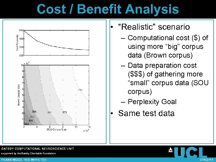 "Cost / Benefit Analysis • ""Realistic"" scenario – Computational cost ($) of using more"