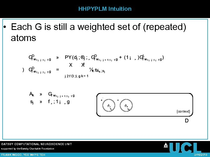 HHPYPLM Intuition • Each G is still a weighted set of (repeated) atoms .