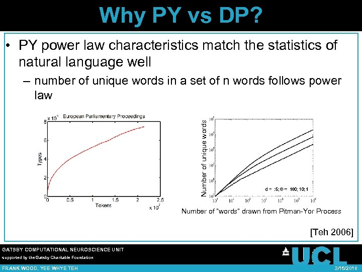 Why PY vs DP? • PY power law characteristics match the statistics of natural