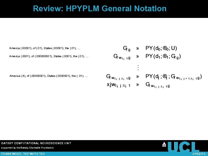 Review: HPYPLM General Notation America (. 00001), of (. 01), States (. 00001), the