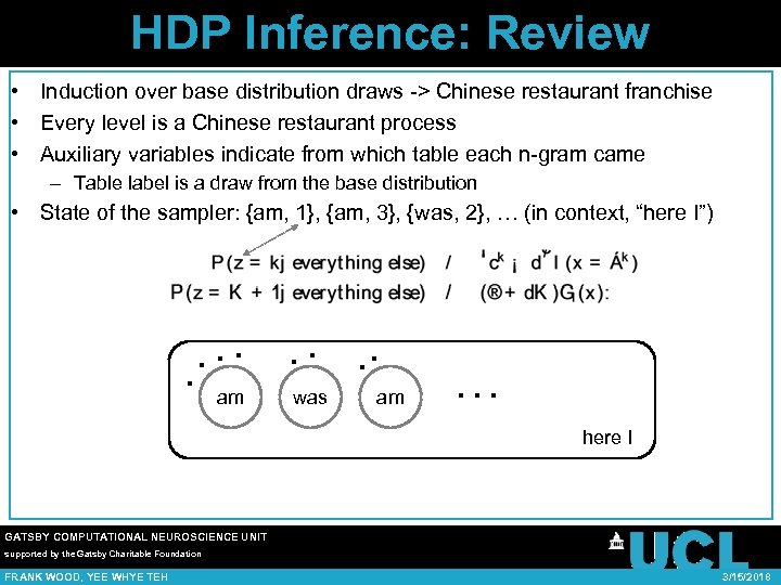 HDP Inference: Review • Induction over base distribution draws -> Chinese restaurant franchise •