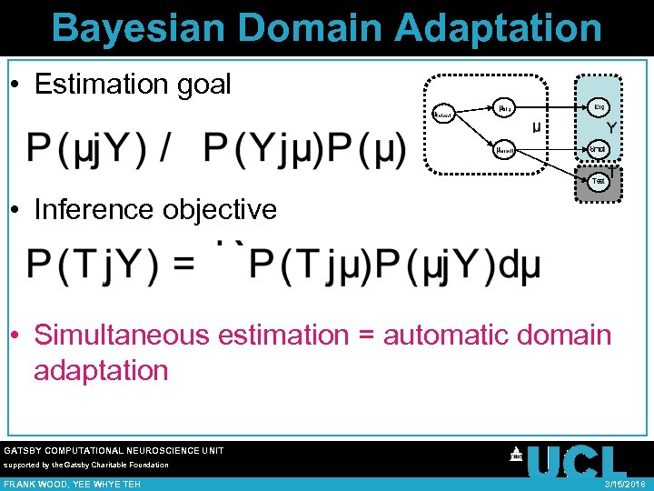 Bayesian Domain Adaptation • Estimation goal • Inference objective • Simultaneous estimation = automatic
