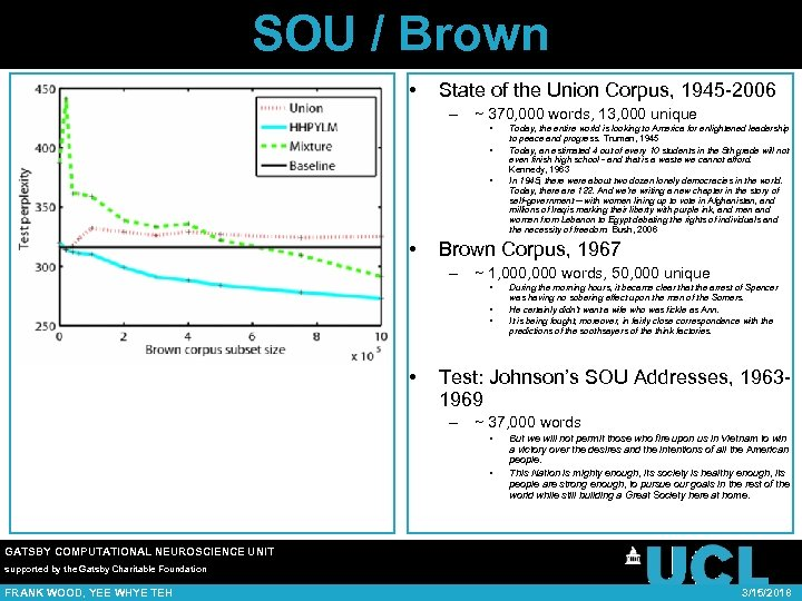 SOU / Brown • State of the Union Corpus, 1945 -2006 – ~ 370,