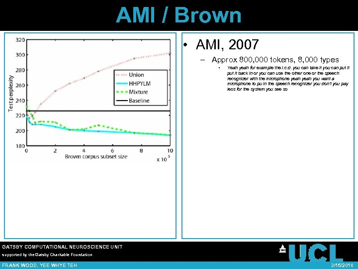 AMI / Brown • AMI, 2007 – Approx 800, 000 tokens, 8, 000 types
